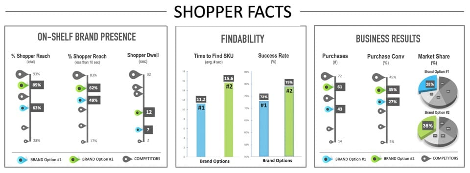 shopper facts